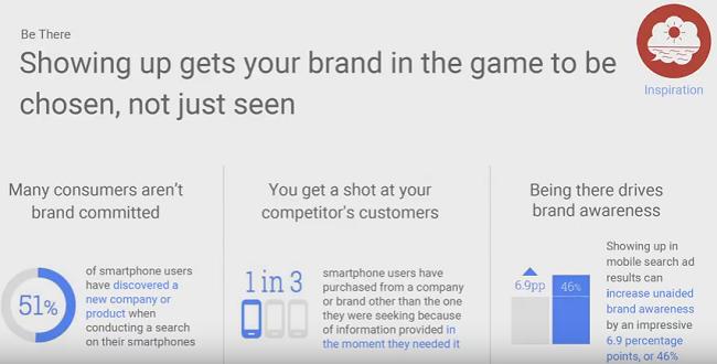 Consigli di Google per aumentare le vendite online - Fase ispirazione