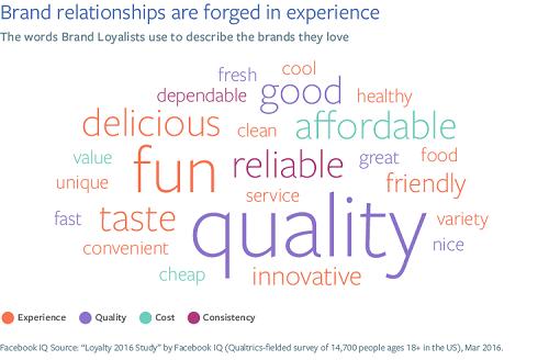 Facebook hotel: le relazioni con brand dipendono dalle esperienze di viaggio
