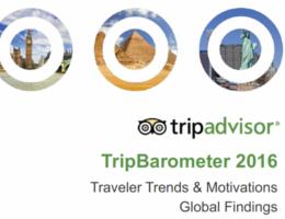 Tripadvisor annuncia i risultati del TripBarometer 2016