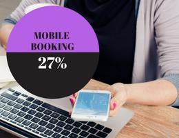 Mobile Booking: il 27% delle prenotazioni vengono da tablet e telefono
